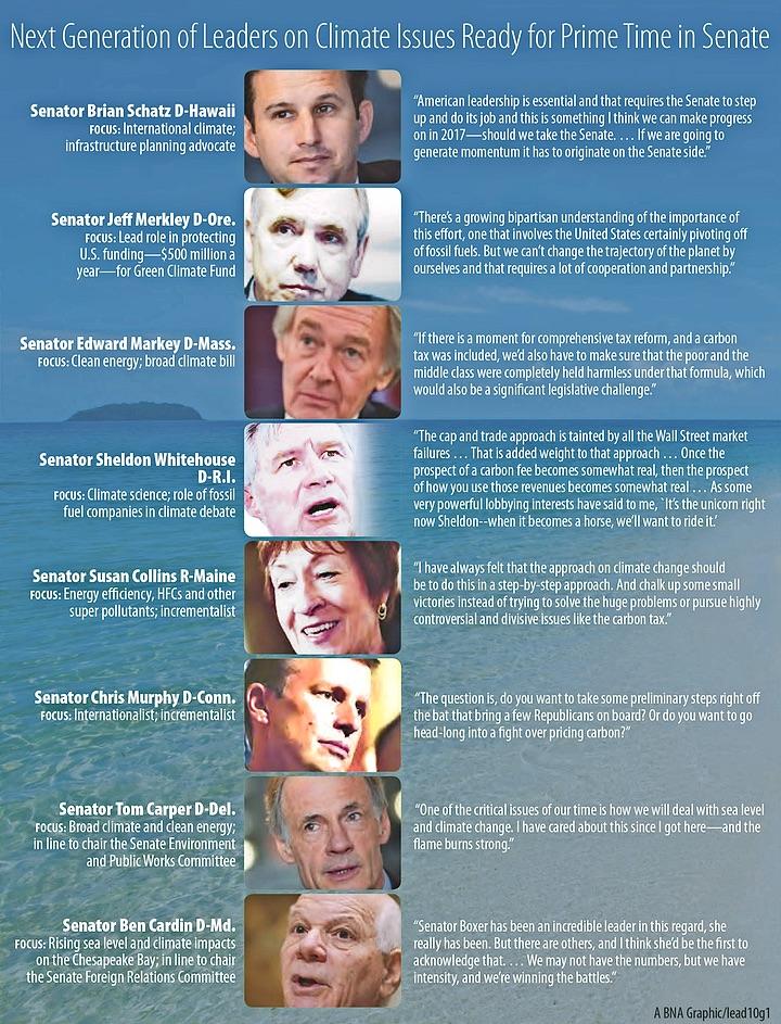 Senator Climate Poster